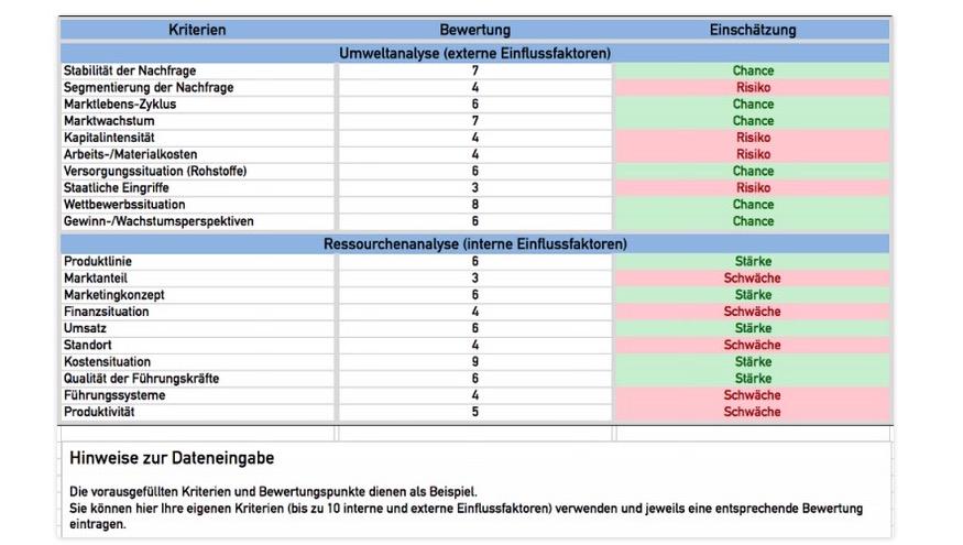 Swot Analyse Excel Vorlage Zum Download ᐅ Erfahrungen Test